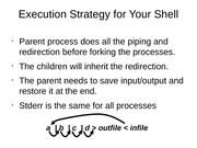 Execution Strategy for Your Shell