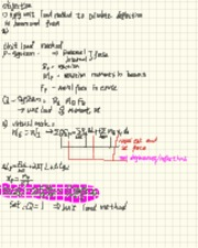Structural Engineering II Notes11