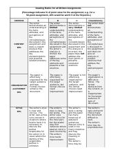 Written Work Grading Rubric(3)