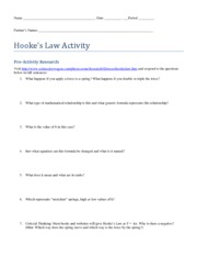 Hookes Law Activity
