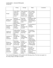 Grading Rubric for Literature Review