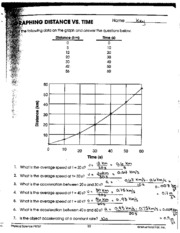 Printables Physical Science If8767 Worksheet Answers printables physical science if8767 worksheet answers 5 2 3 dvtime graph wksht key distance km 9