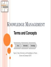KM- Terms and Concepts