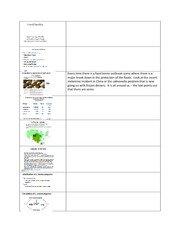 Food Patrick Guzzle word document with notes