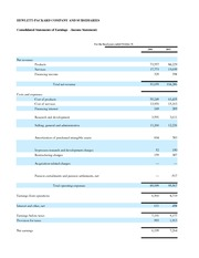 Day 7 Ex1Financials