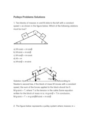 pulleys solutions