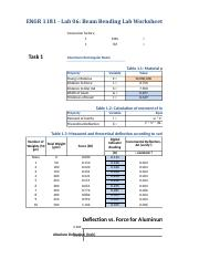 Beam_Bending_Lab_Worksheet.xlsx