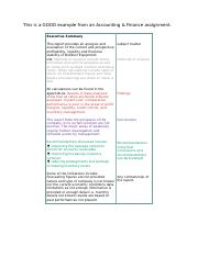 Executive Summary Guidelines.docx