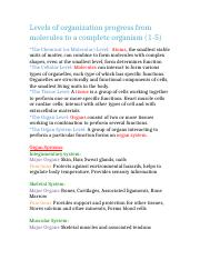 Levels of organization progress from molecules to a complete organism (1-5).docx