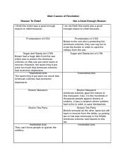Main_Causes_of_Revolution_Worksheet.docx