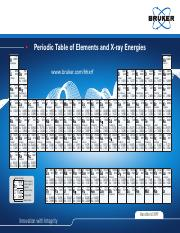 Periodic_Table_and_X-ray_Energies.pdf