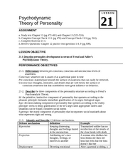 21 Lesson Psychodynamic