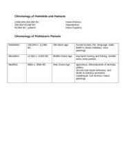 clcv 114 exam 2