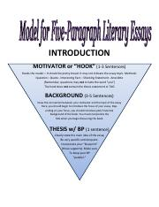 Five-Paragraph_LITERARY_Essay_Model