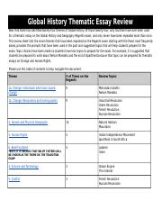 Global Regents Prep Thematic Essay Topics Review Sheet 1docx