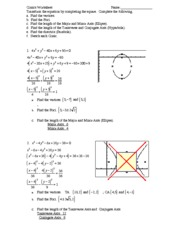 Conics_Worksheet_solutions