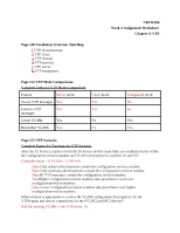 netw206 week7 Netw206 devry university | week 1 assignment 1 (week 7): extending the week 1 assignment 1 | complete solution | rated a.