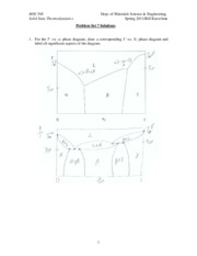 MSE 508 Problem Set 7 Solutions 2011