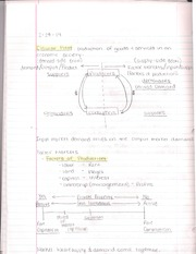 Factors of Production Notes copy