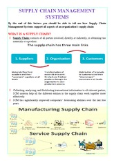 Week6 (Hour 2)-SUPPLY CHAIN MANAGEMENT SYSTEMS