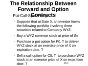 The Relationship Between Forward and Option Contracts