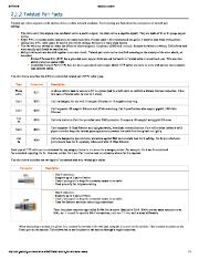 2.1.2 Twisted Pair Facts.pdf