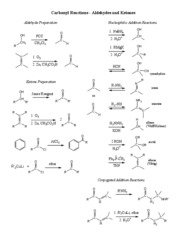 carbonyl reactions - aldehydes and ketones