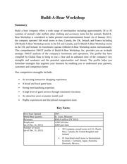 Marketing Strategy of Build-A-Bear Workshop Inc.