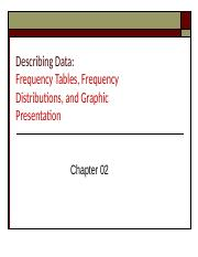 Frequency Tables, Frequency Distributions, and Graphic Presentation