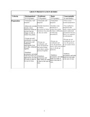 Group_Presentation_Grading_Rubric