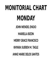 MONITORIAL CHART.docx