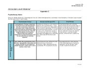 psy201 developmental stages matrix Complete the provided piaget's sensorimotor and preoperational cognitive development stages matrix worksheet  psy 201 ( new ) psy 201 final exam psy 202.