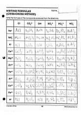 Worksheets Atoms And Ions Worksheet ions packet hw 10115 how are made from neutral atoms why most popular documents for chem