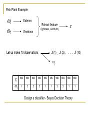 ELE888_EE8209_Lecture2 - Bayesian Decision Theory [1] - examples - commented.pdf