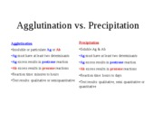 Particle agglutination