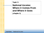 Nation's Income 23