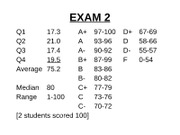 Mgmt_200_Fall_2009_Exam_2_statistics