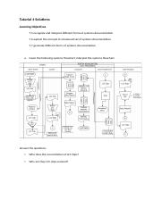 Tutorial 4 - Summise Inc Systems Flowchart Solution