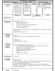 Nasopharynx Cancer Worksheet