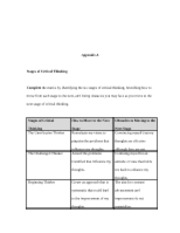"hum 111 stages of critical thinking Hum 111 uop courses / uoptutorial hum 111 week 4 assignment creative thinking hum 111 week 4 dq 1, dq • ""critical thinking: a stage theory of critical."