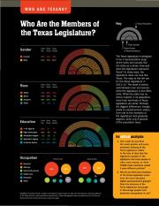 Governing Texas An Introduction To Texas Politics Pdf