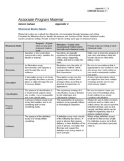 rhetorical modes quiz com 155 Rhetorical modes: process analysis: for each selection in this unit, there is a short, multiple-choice reading quiz that can be taken online.