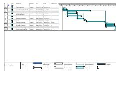 Microsoft Project - Schedule 1