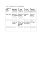 Rubric reading assignment 2014-15
