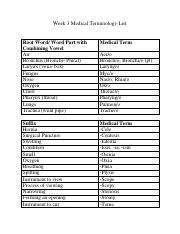 Week 1 Medical Terminology List pdf - Week 1 Medical