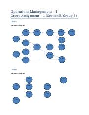 SecB_Group3_Assignment1 (2012).docx