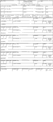Crime Report 2 Evidence Sheet