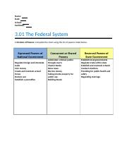 The Federal System (4).docx