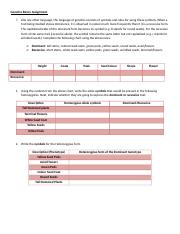 415-Genetics Basics Worksheet 2000 - Genetics Basics ...