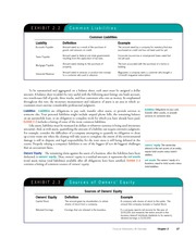 Balance Sheet Common Liabilities